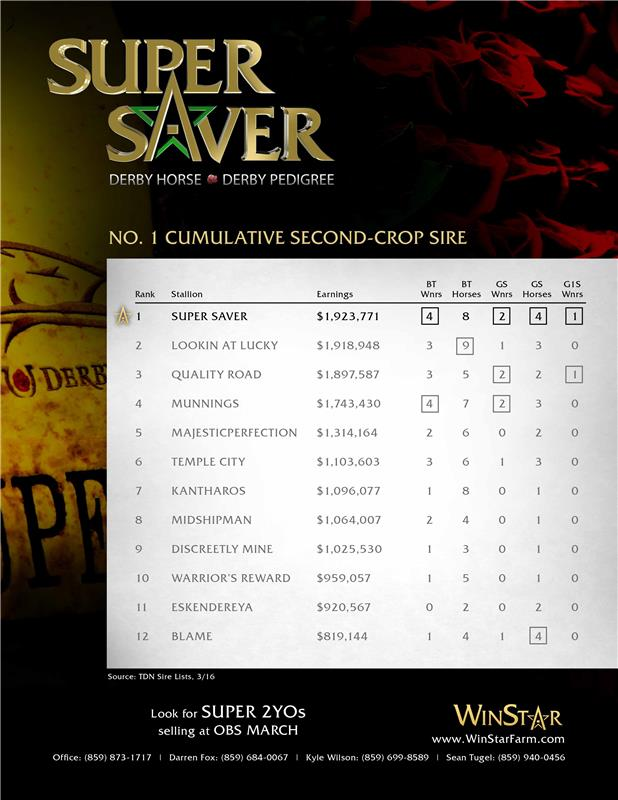 154277-SuperSaver-TDN-proof