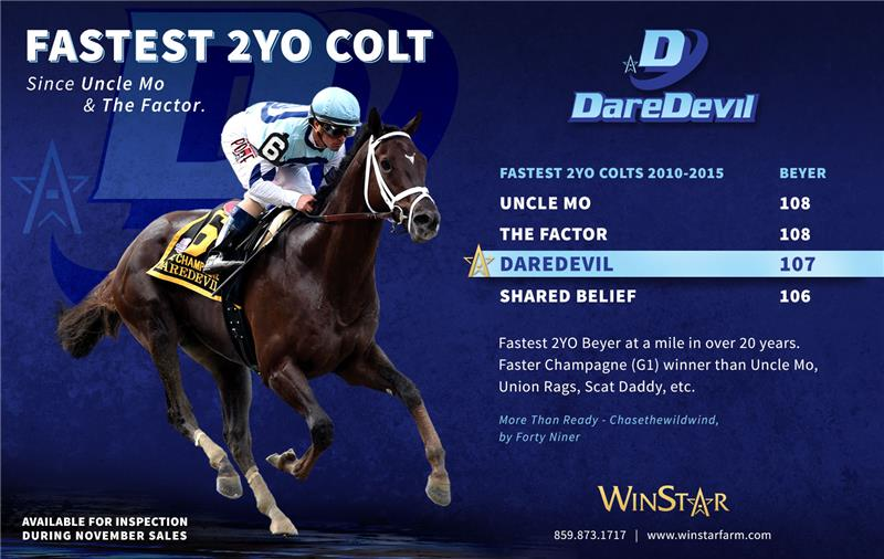 159573-Daredevil-half-TDN-proof