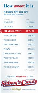 142853-SidneysCandy-halfvert-TDN-FINAL